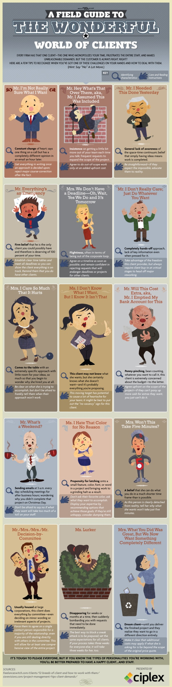 The Wonderful World of Difficult Clients [Infographic]